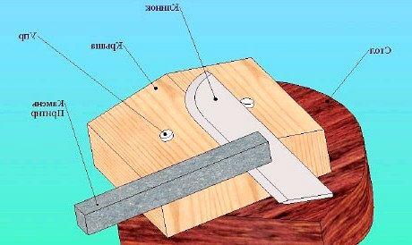 пристрій з дерева для заточування ножів
