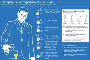 Як правильно відкривати шампанське
