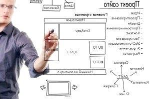 Планування інтернет-сайту