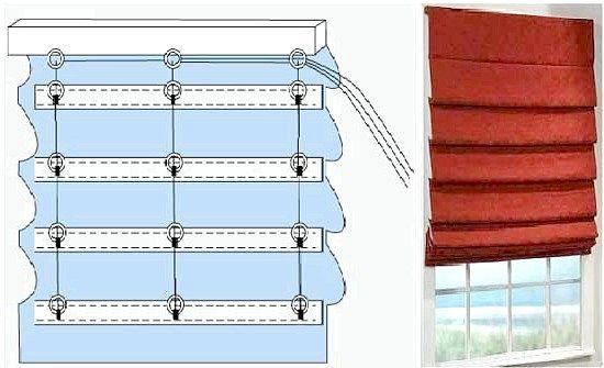 Римські штори як елегантність і строгість на ваших вікнах