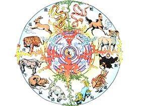 Східний календар тваринного циклу